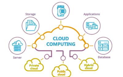 Sécurité des données en Cloud Computing